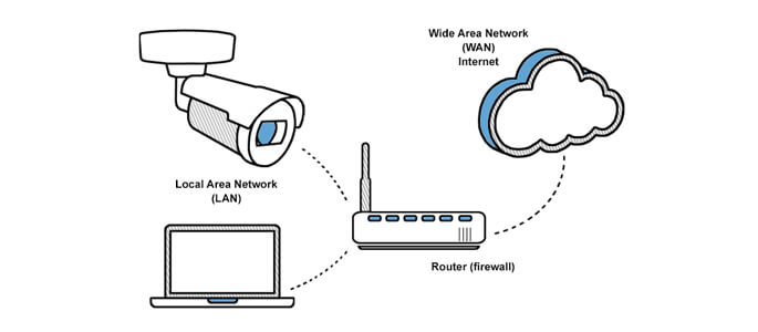 port forwarding schematic image
