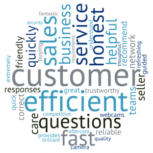 word cloud with customer testimonials