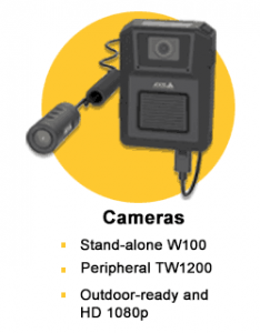 W100 and TW1200 cameras