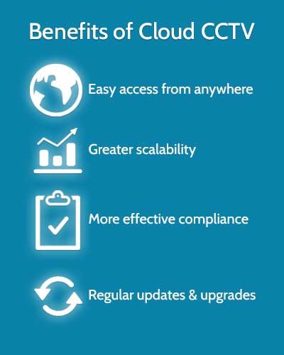 Benefits of cloud CCTV