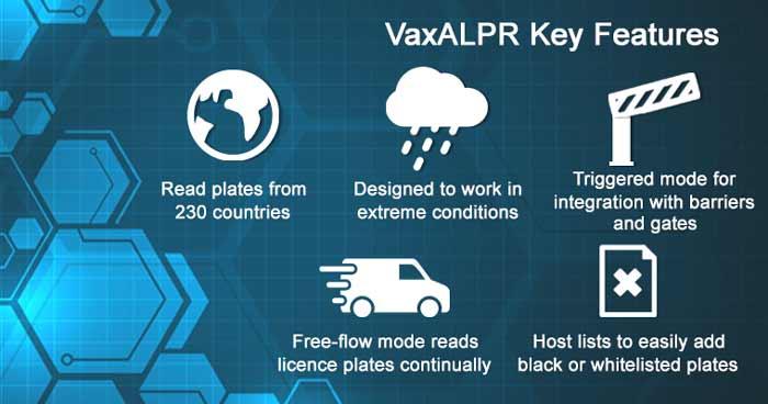 Diagram illustrating key features of VaxALPR