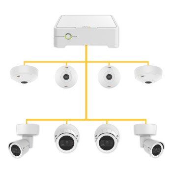 Axis Companion 8 camera system – NVR with PoE switch, 4TB storage and a choice of up to eight Axis Companion IP cameras