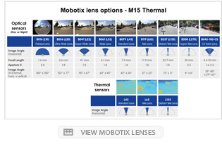Mobotix lens options - M15 Thermal