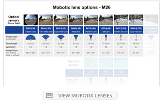 Mobotix lens options - M26