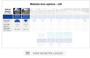 Mobotix lens options - c25